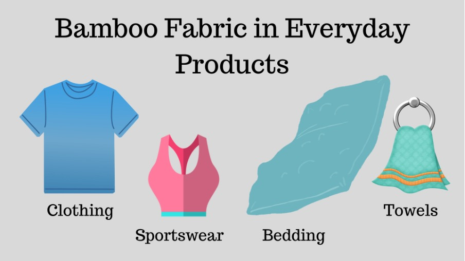 Bamboo Fabric Products