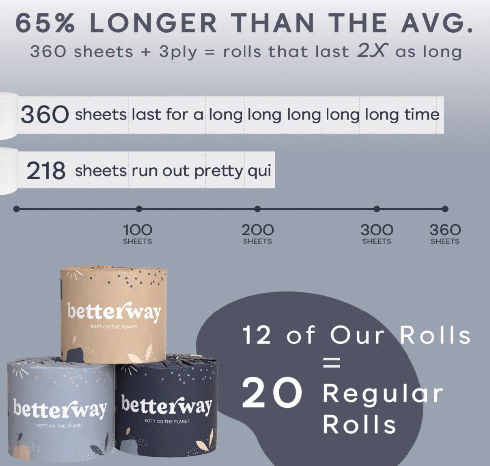 Betterway Bamboo Toilet Paper - Pros & Cons